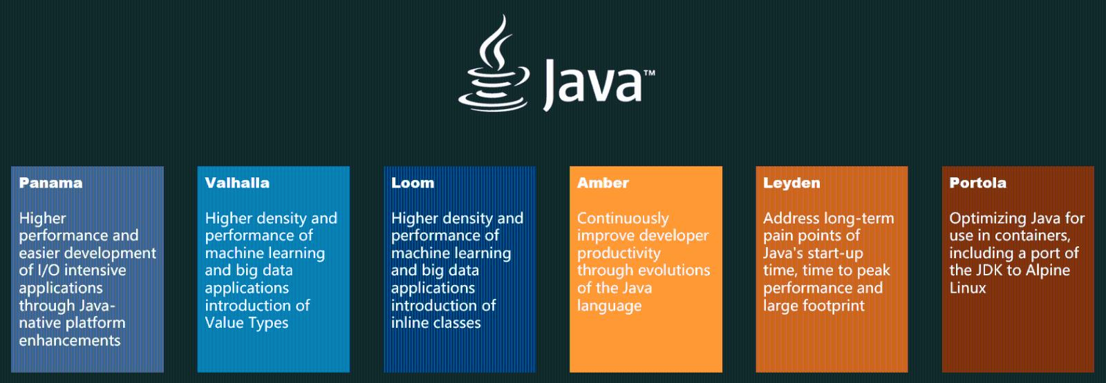 云原生时代,Java 的危与机